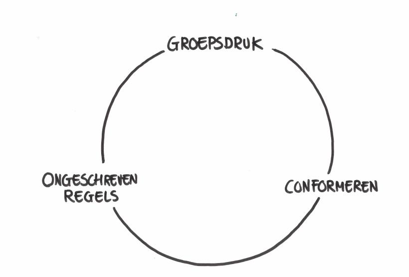 Driekernbegrippen